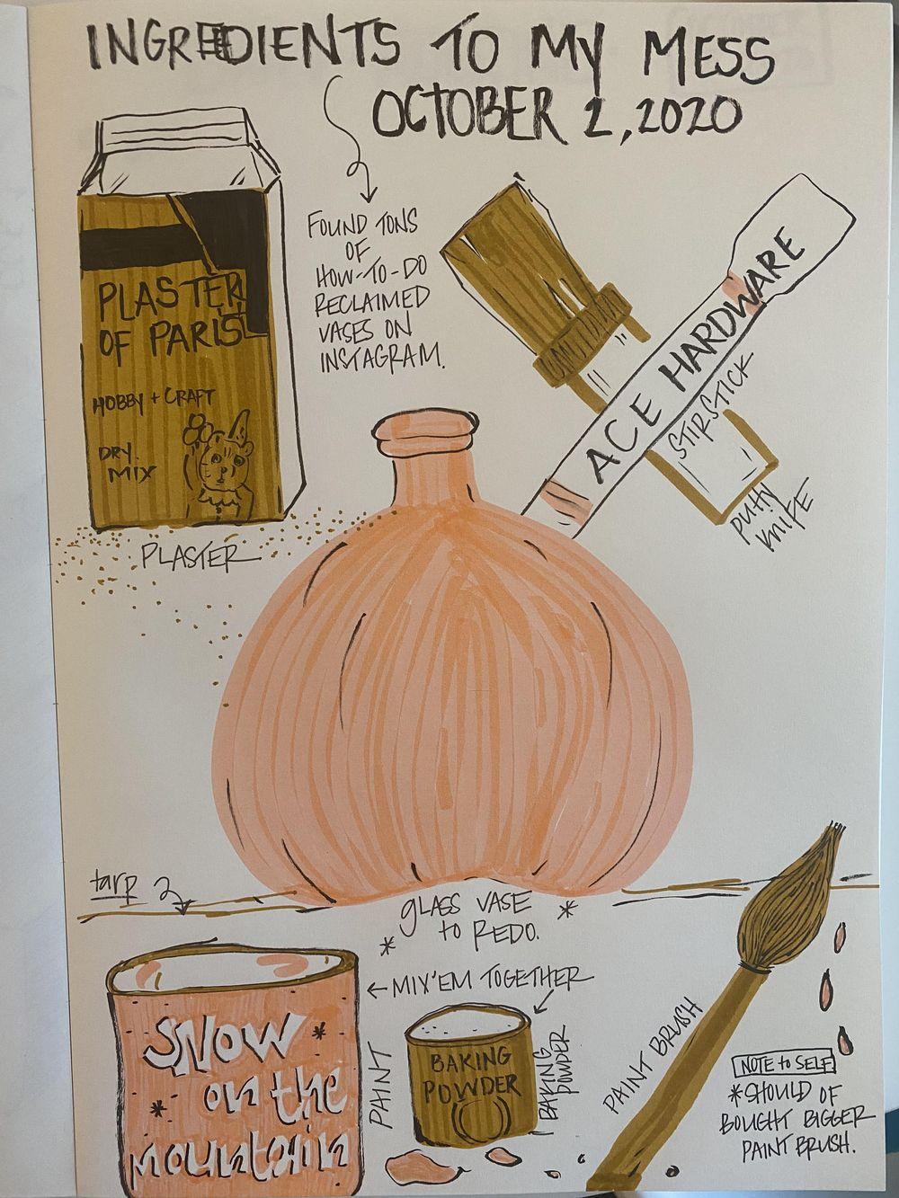 Inktober Art Practice - image 5 - student project