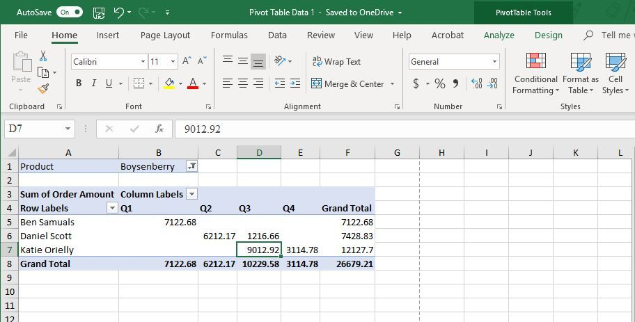 Simple Invoice, Data clean Up, Pivot table - image 1 - student project