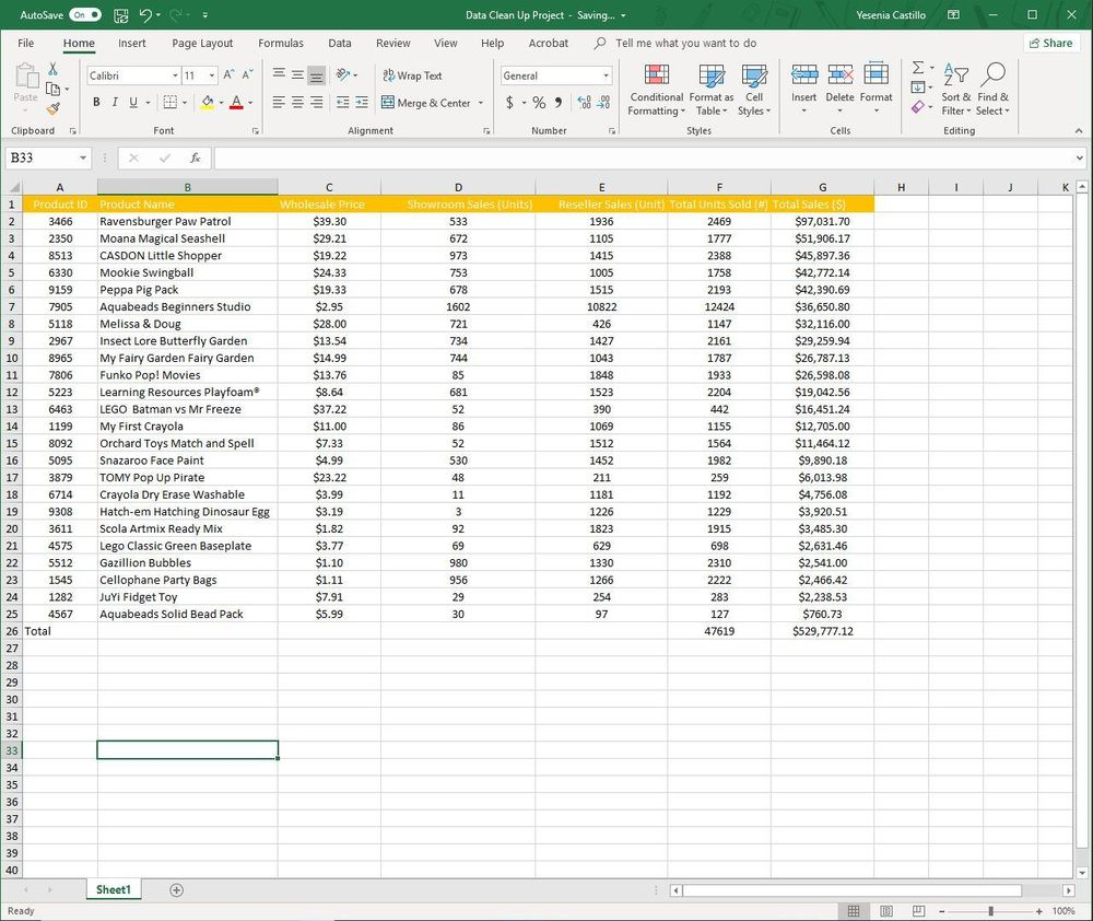 Simple Invoice, Data clean Up, Pivot table - image 2 - student project