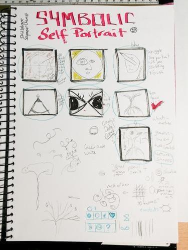 My symbolic portrait - image 2 - student project