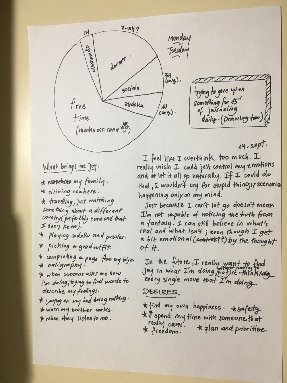 Self-Discovery Exercise - image 1 - student project