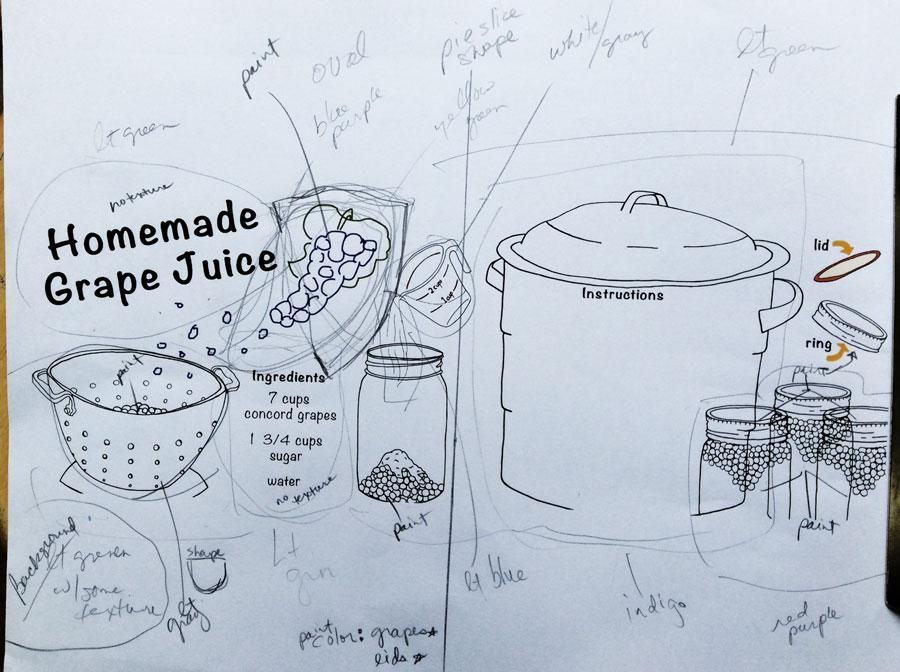 Homemade Grape Juice - image 2 - student project