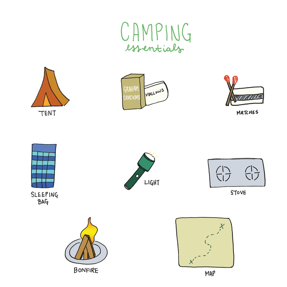 Camping Essentials - image 2 - student project