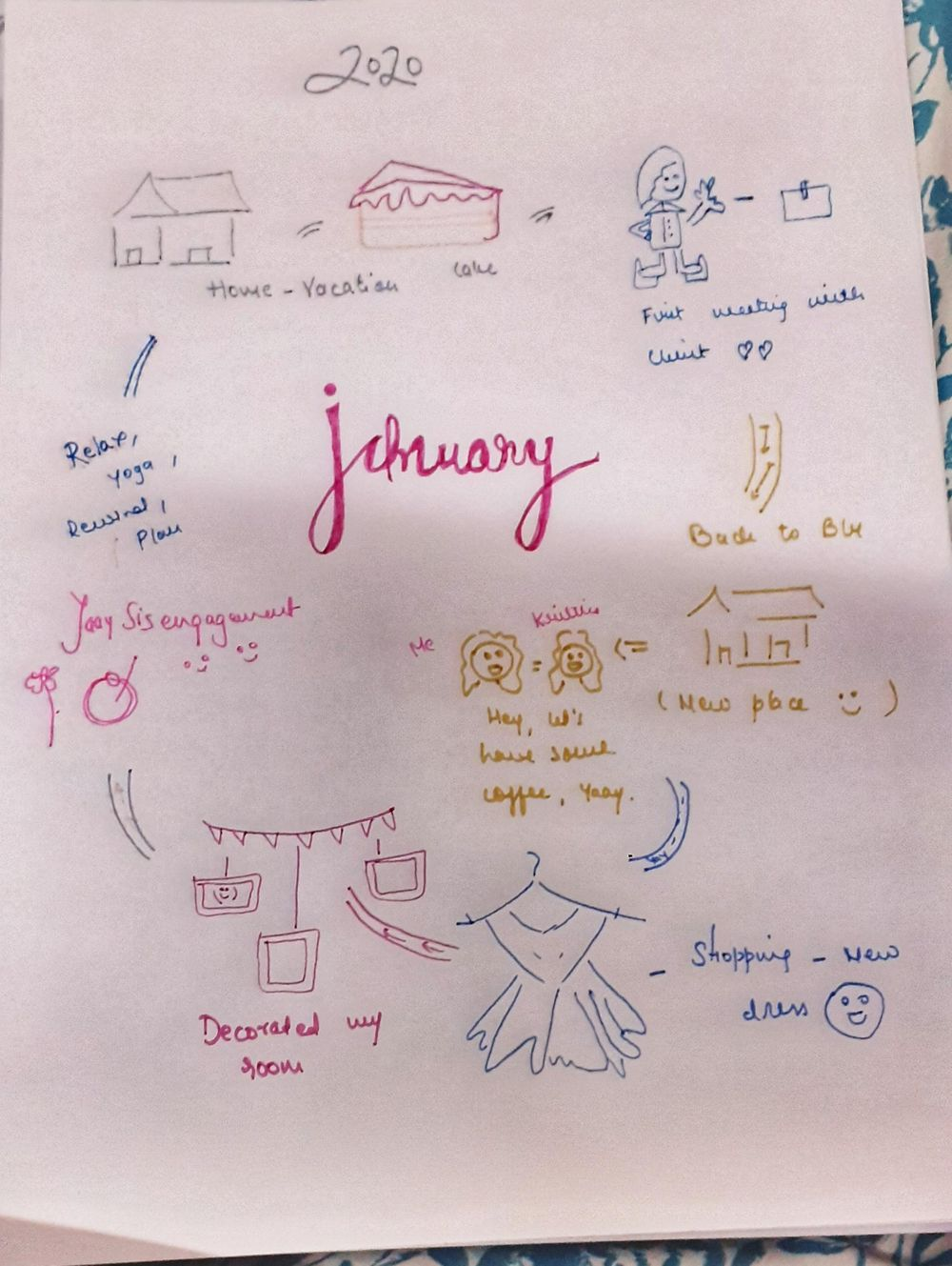 Year 2020 - Monthly reflections - image 4 - student project