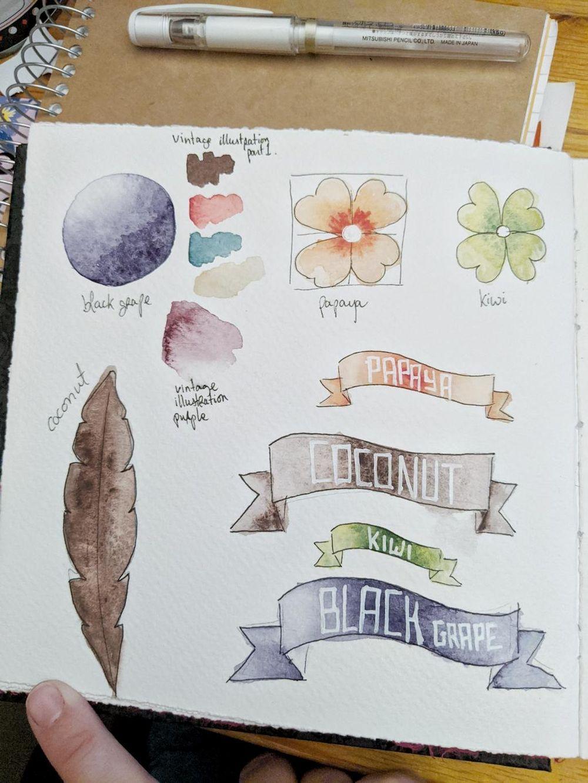 Fileteado Porteno style illustrations - image 1 - student project