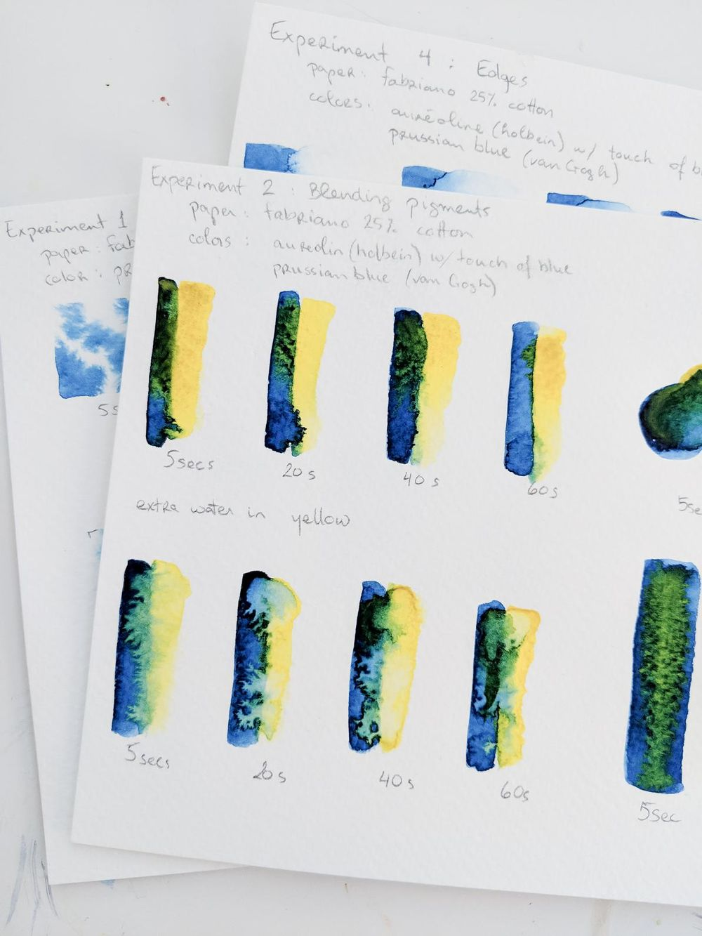 Experiments in watercolors with Ohn Mar Win - image 3 - student project