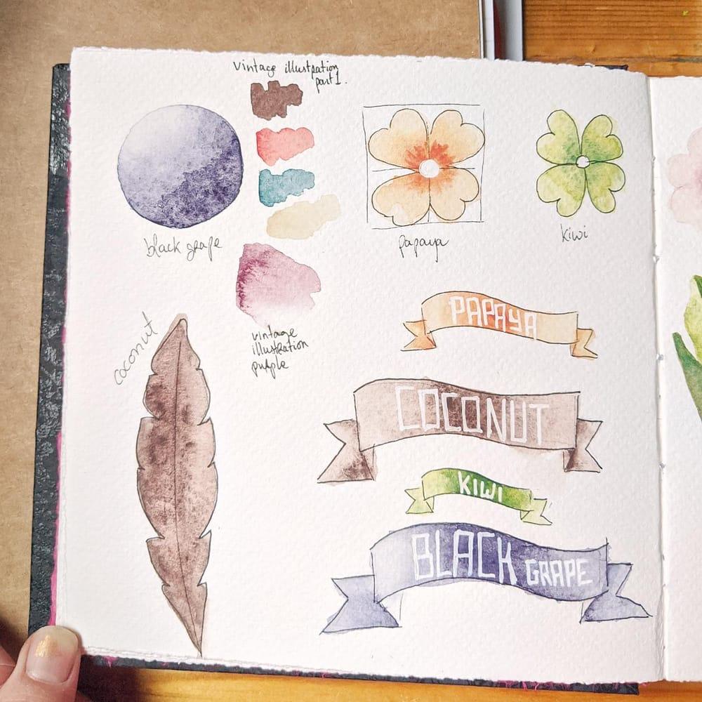 Fileteado Porteno style illustrations - image 3 - student project
