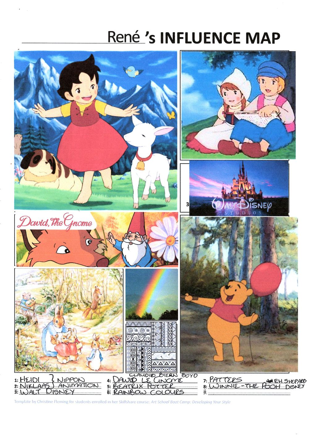 Childhood Influence Map - image 1 - student project