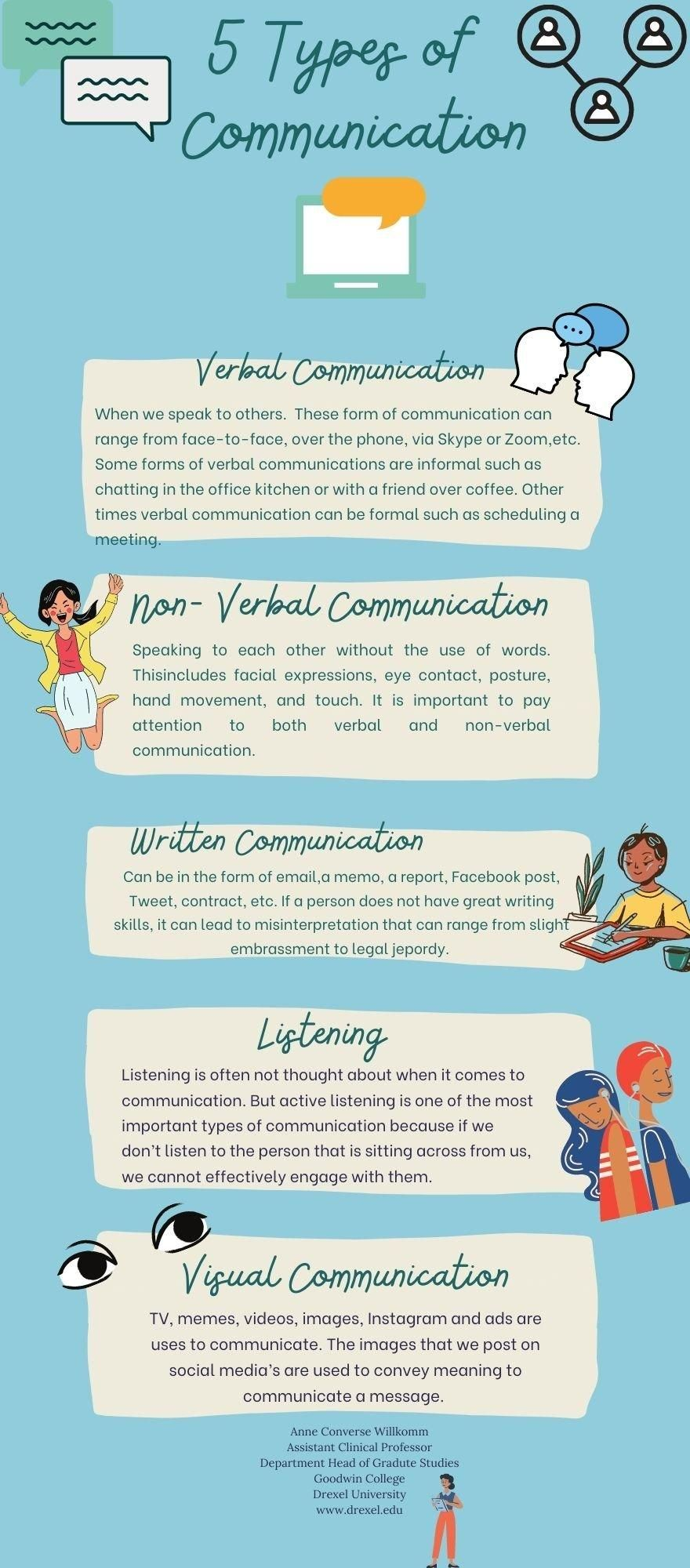 5 Types of Communication Infographic - image 1 - student project
