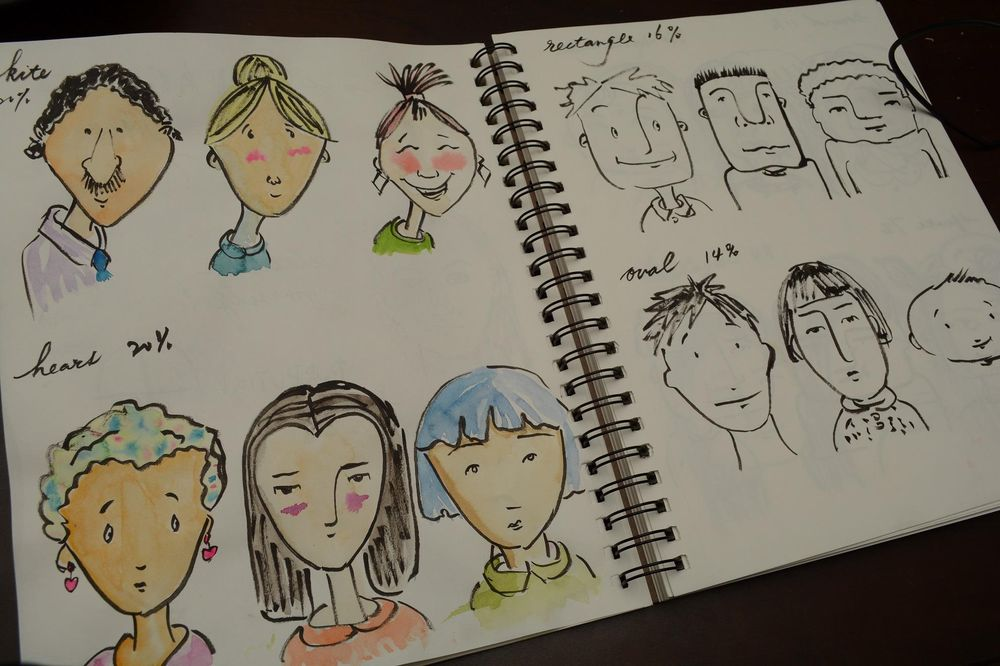 Enjoyed drawing every little facess - image 1 - student project