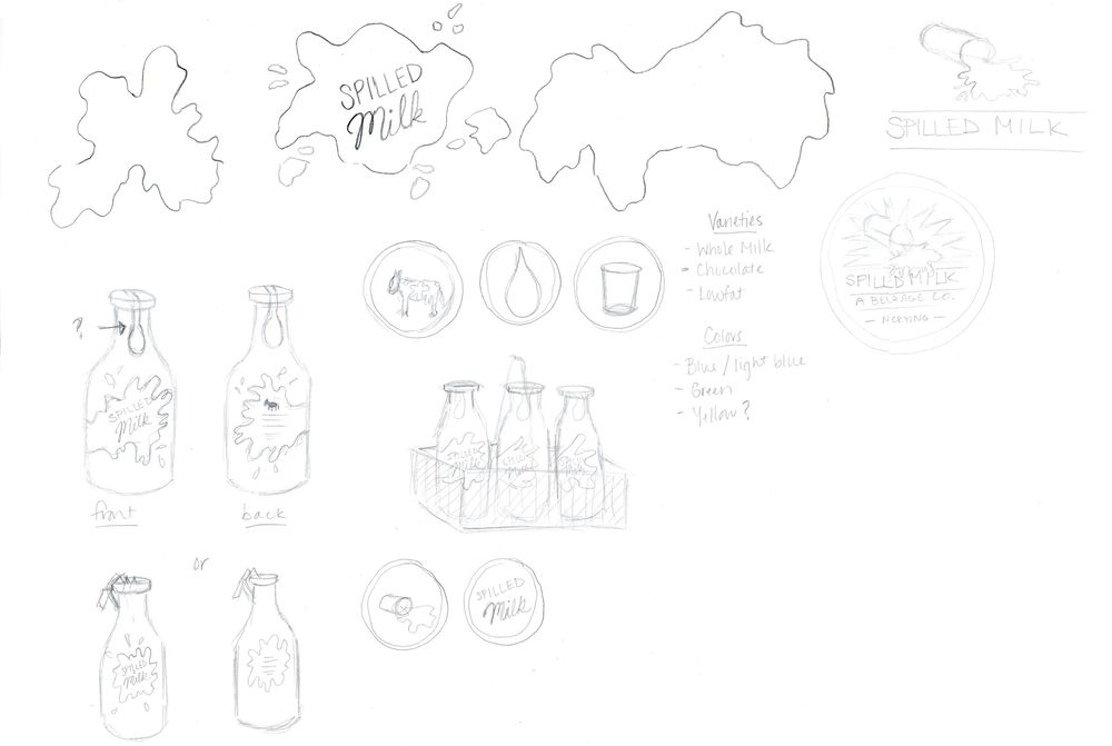 Milk Packaging - image 1 - student project
