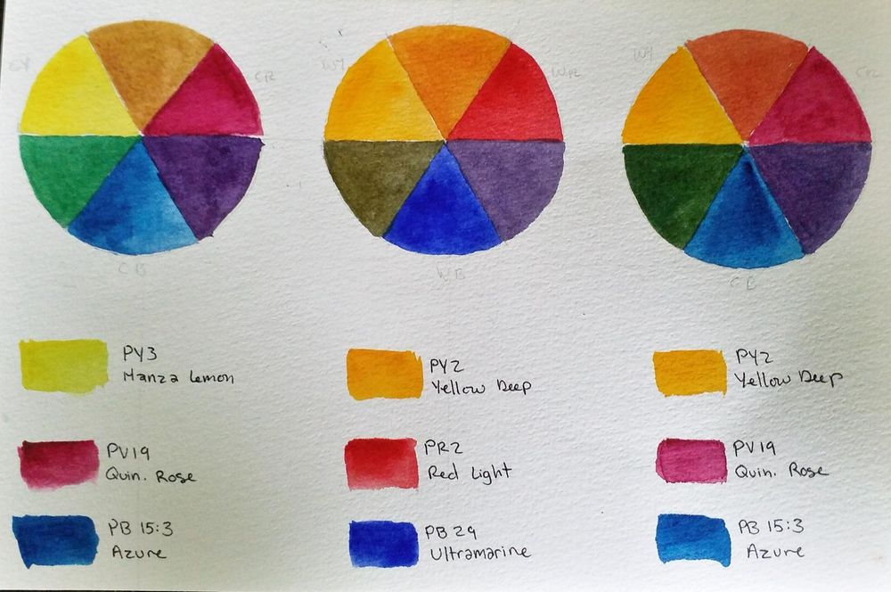 Color Mixing Mid and Final Projects - image 1 - student project