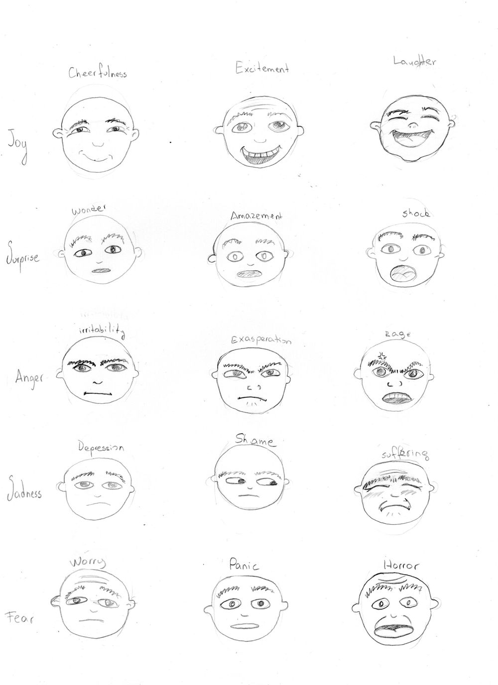Faces - image 3 - student project