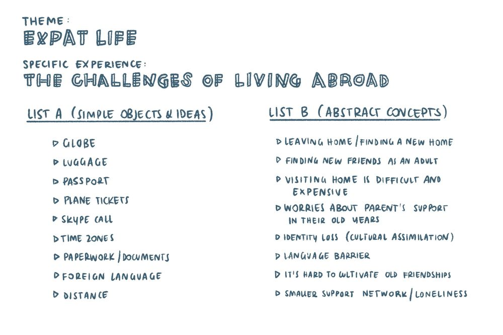 Expat Life: The challenges of living abroad - image 2 - student project