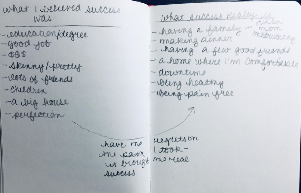 Writing for Self-Discovery - image 4 - student project