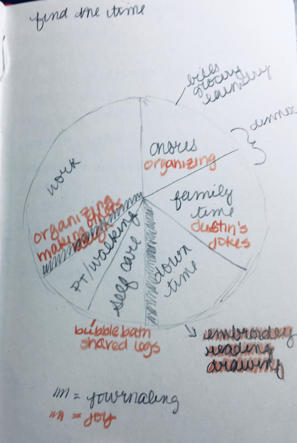 Writing for Self-Discovery - image 1 - student project