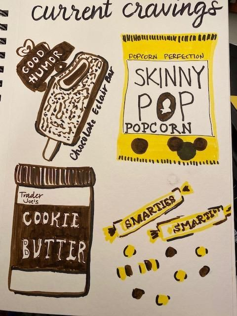 Illustrated Journaling - 14 Days of Prompts - image 2 - student project