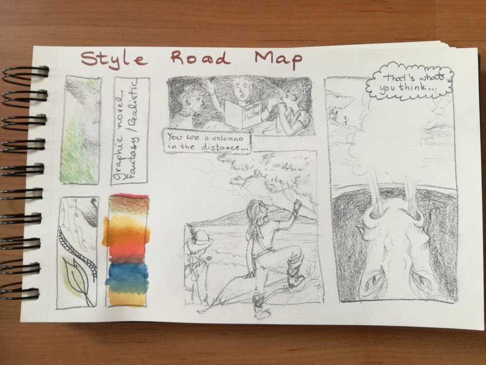 Style Road Map - back to my childhood! - image 5 - student project