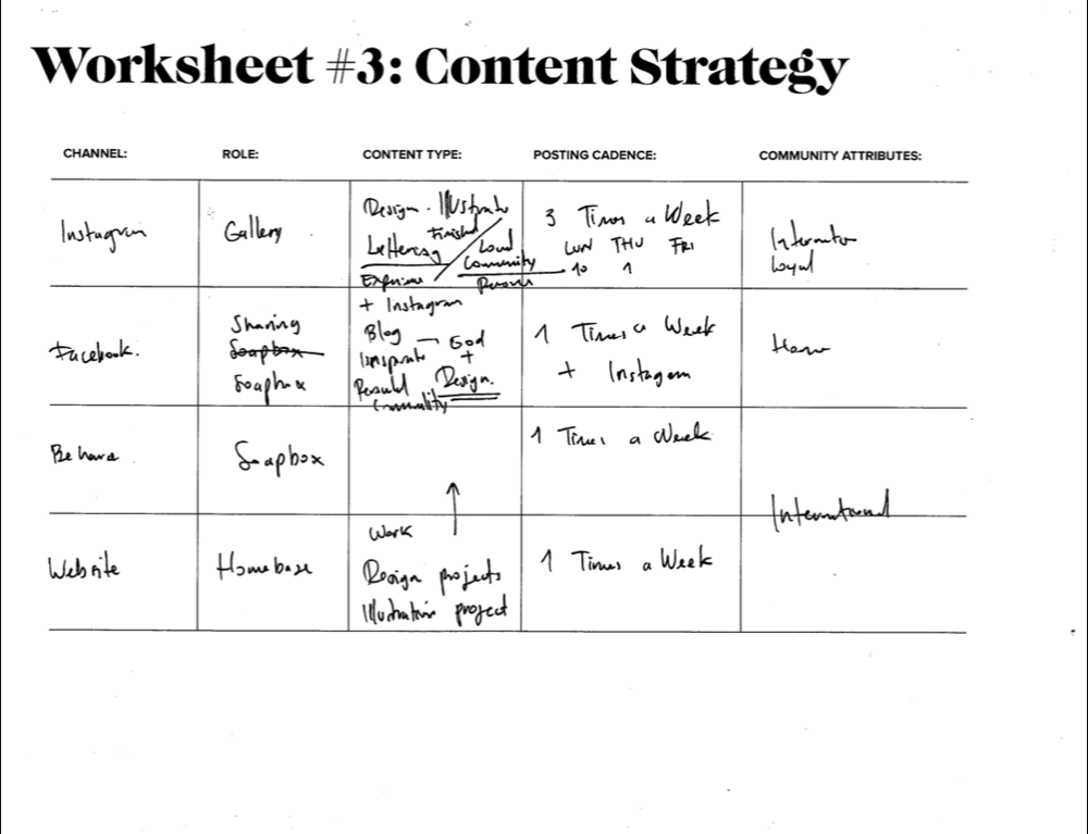 Content planner - image 3 - student project