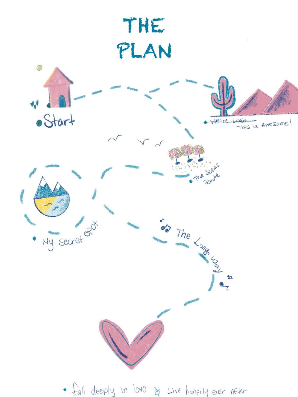 My plan… - image 1 - student project