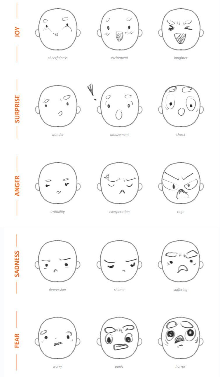 Character Illustration: From Feelings to Faces - image 2 - student project
