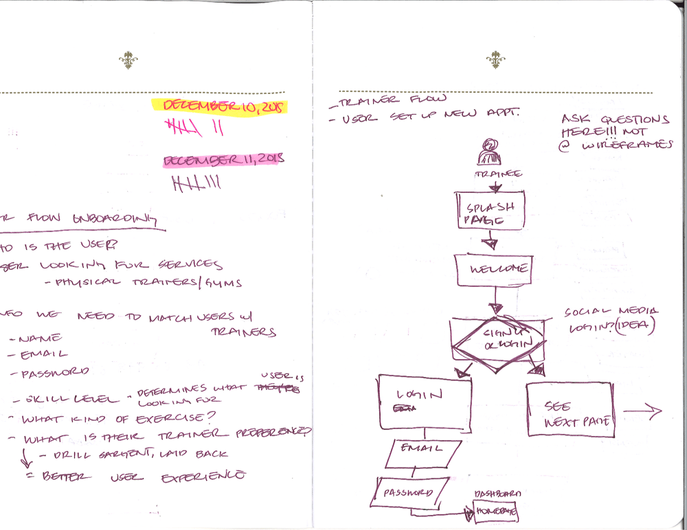 Userflow for Exercise App - image 1 - student project