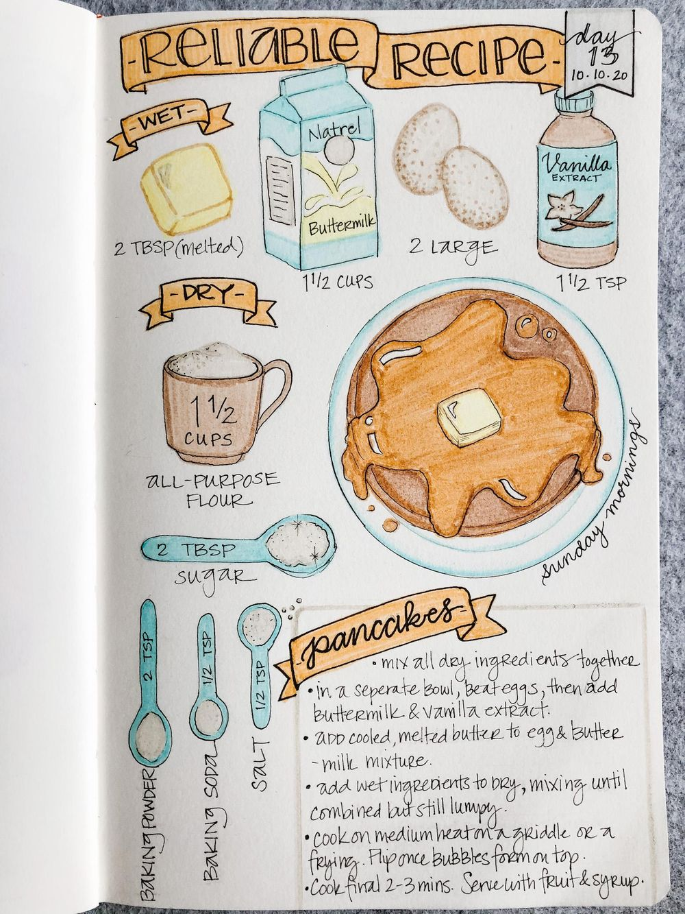 Illustrated Journalling 28 day challenge- PT 1 - image 2 - student project