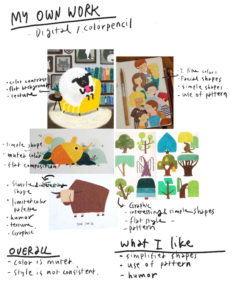Exercise 1: Inspiration Case Studies - image 3 - student project