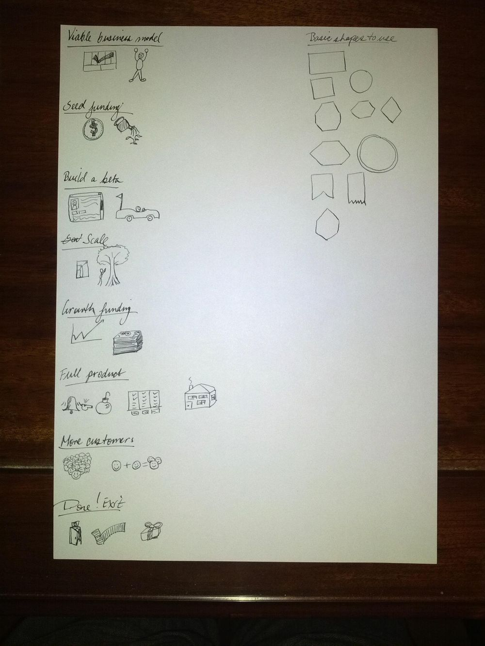 Startup Icons - image 3 - student project