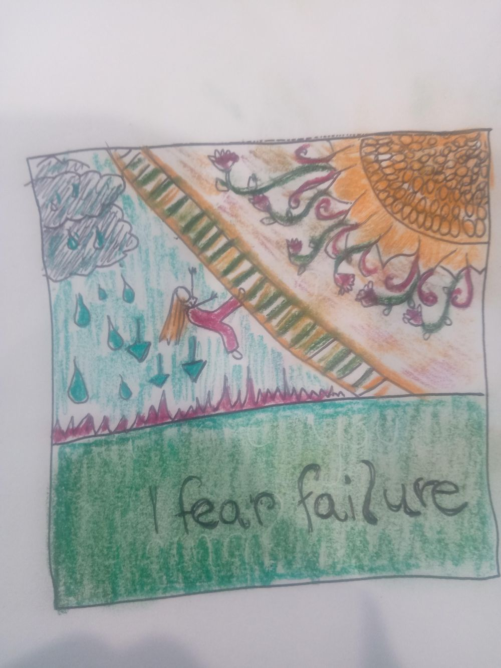 Visual Journaling drawing your feelings. - image 1 - student project