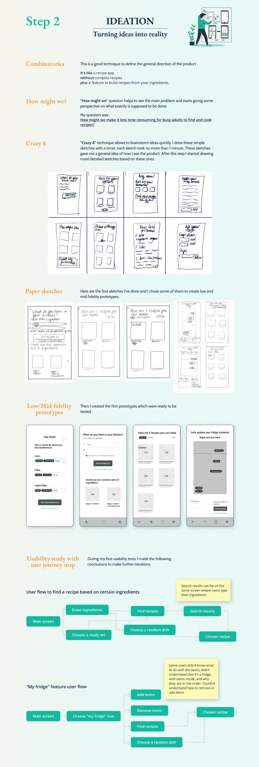 Recipe App - UX   UI Case Study - image 3 - student project