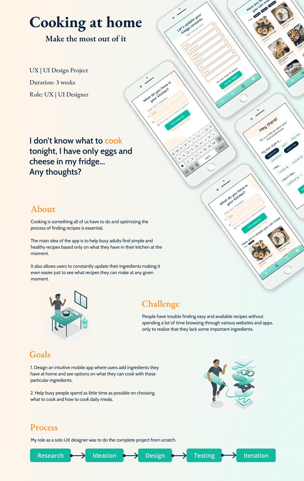 Recipe App - UX   UI Case Study - image 1 - student project