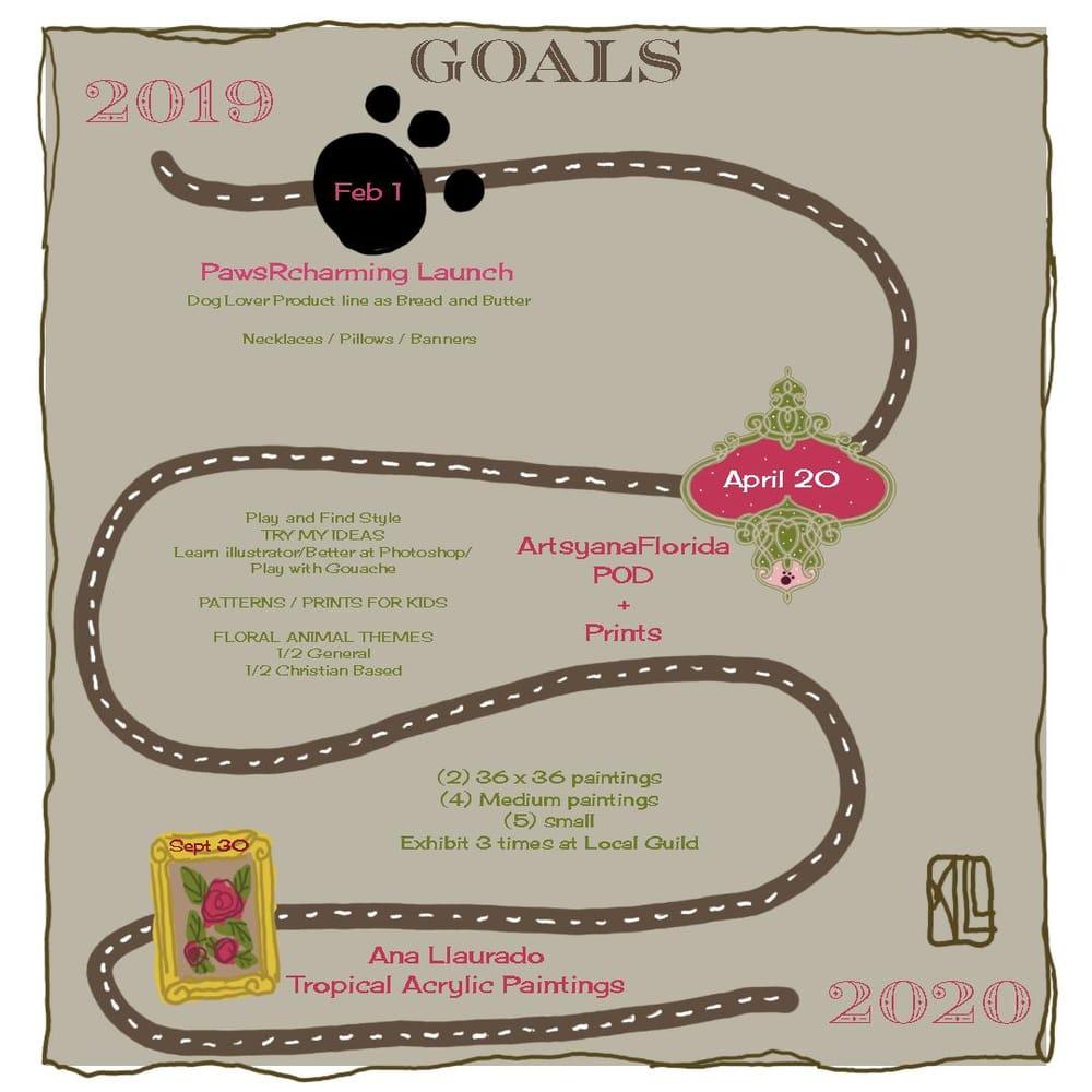 2019 GOALS ROADMAP - image 1 - student project