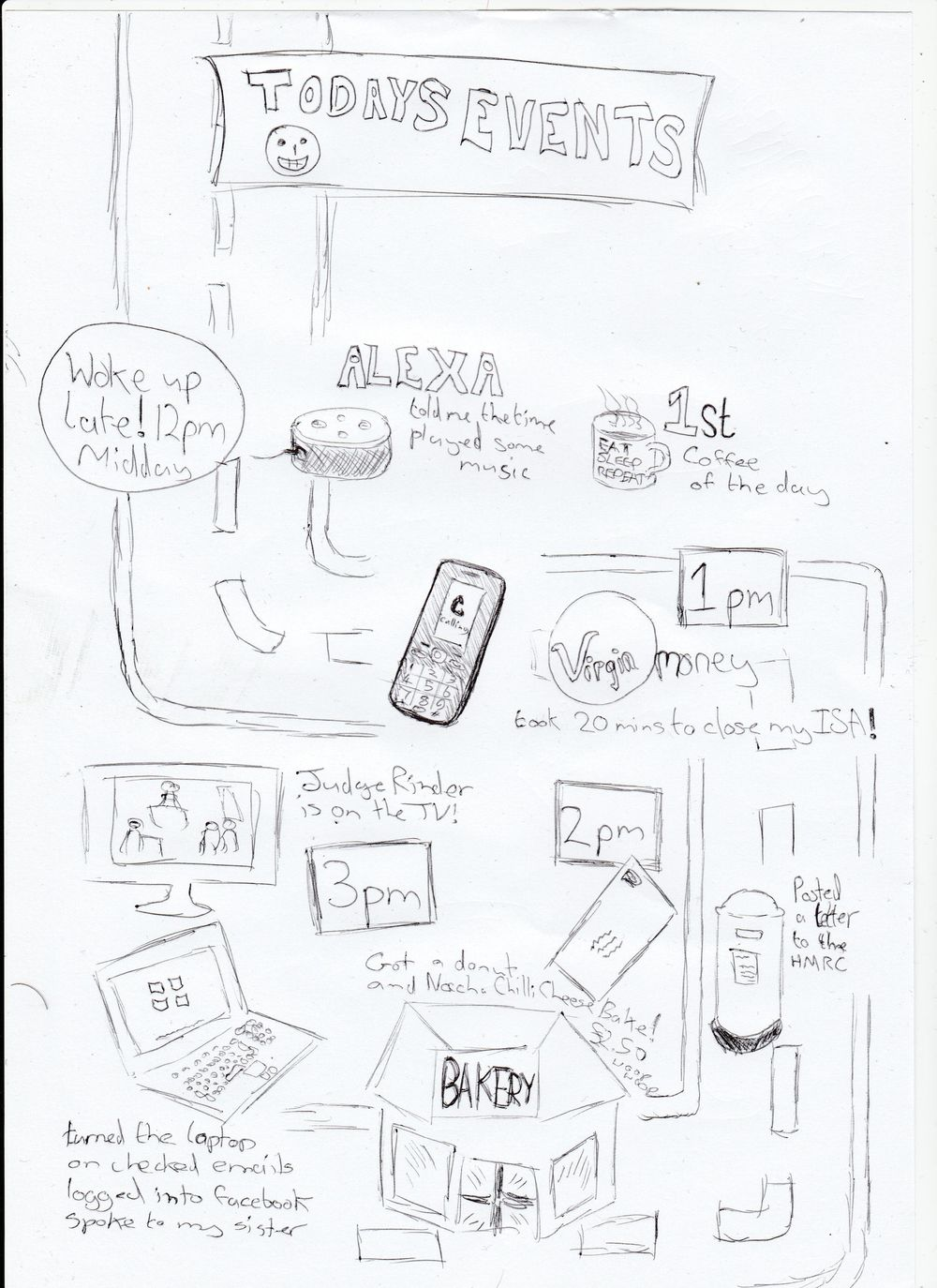 My sketch journal of today - image 1 - student project