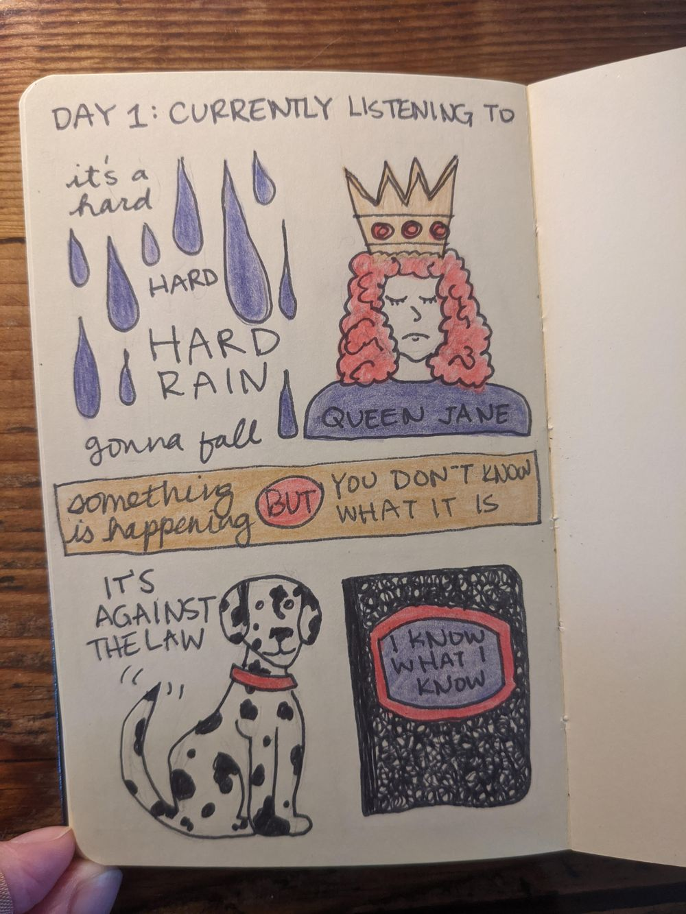 tessa (illustrated journaling 14-day) - image 1 - student project