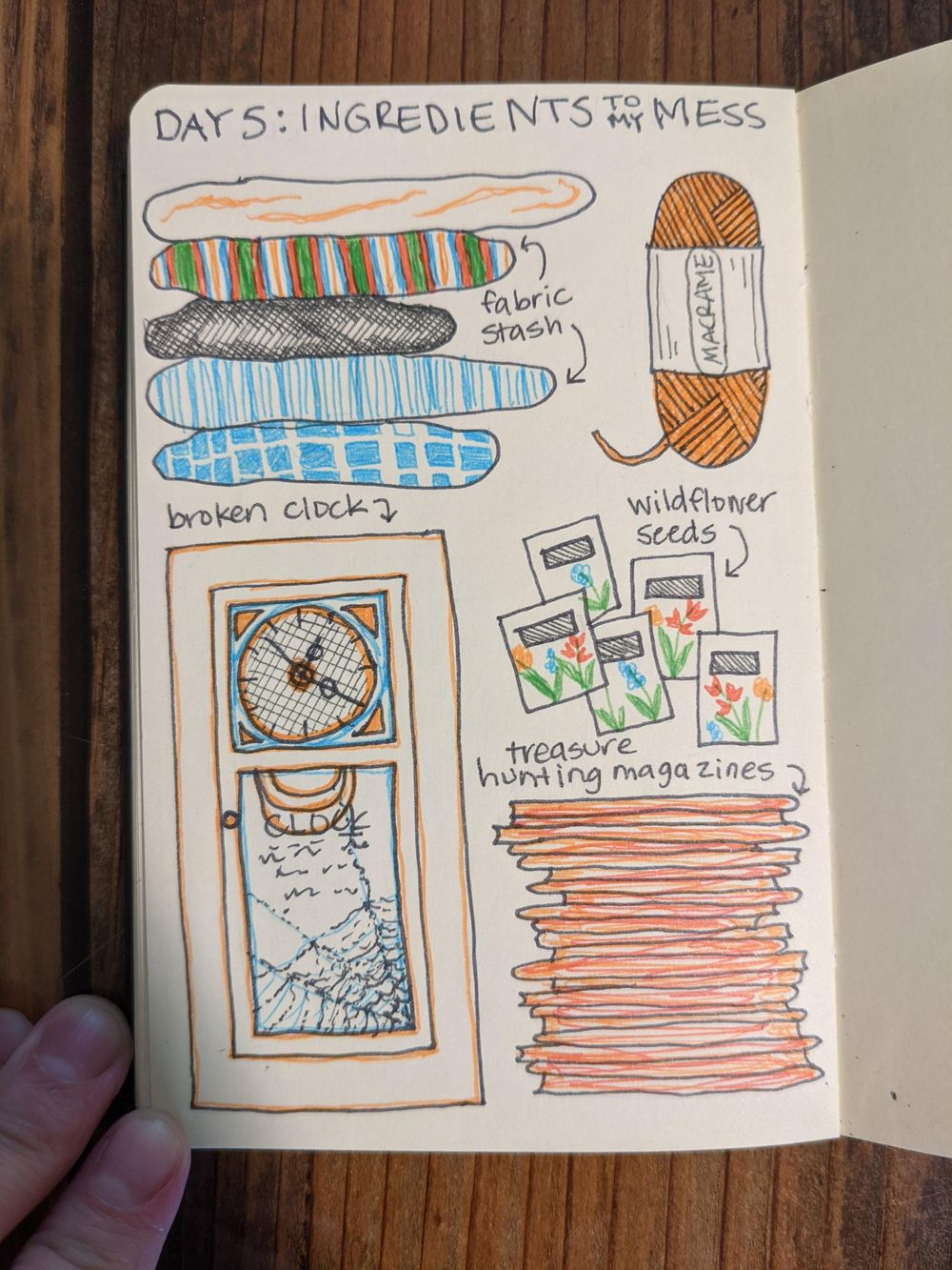 tessa (illustrated journaling 14-day) - image 5 - student project