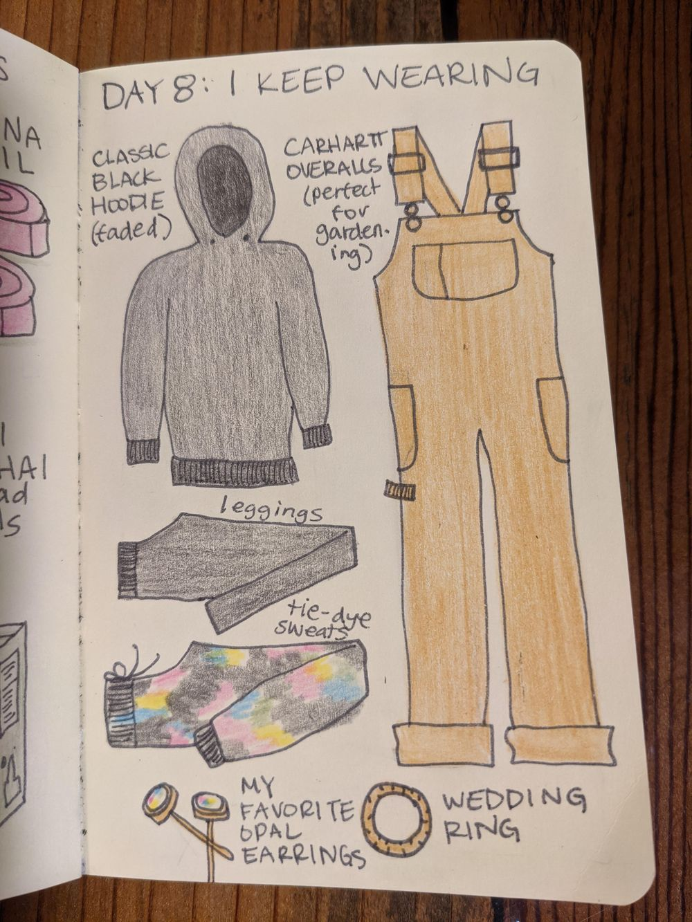tessa (illustrated journaling 14-day) - image 8 - student project