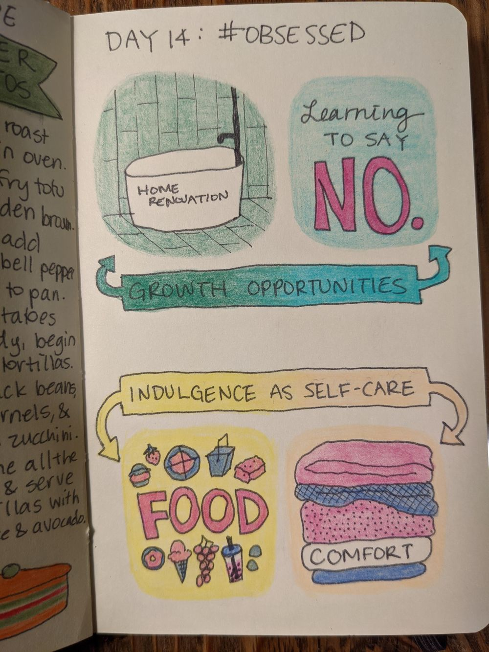tessa (illustrated journaling 14-day) - image 14 - student project
