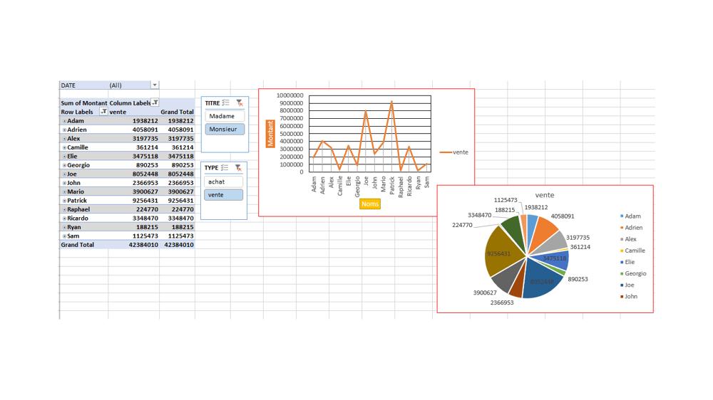 Conditionnal formatting & Pivot table - image 1 - student project