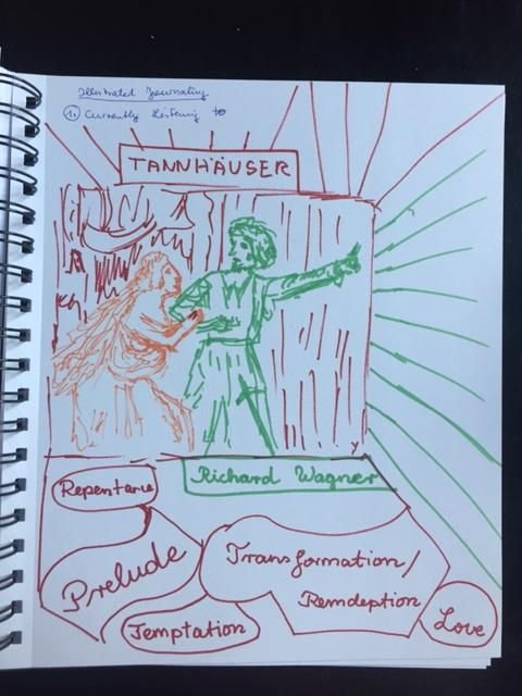 illustrated Journaling - image 1 - student project
