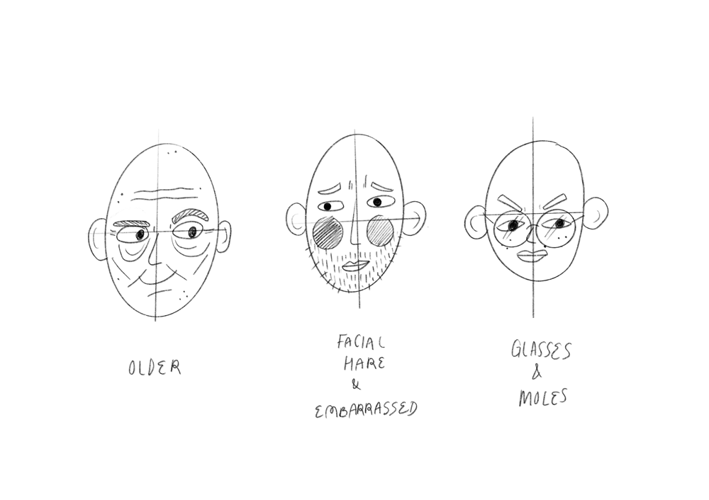 Fun With Faces: From Start to Finish - image 2 - student project