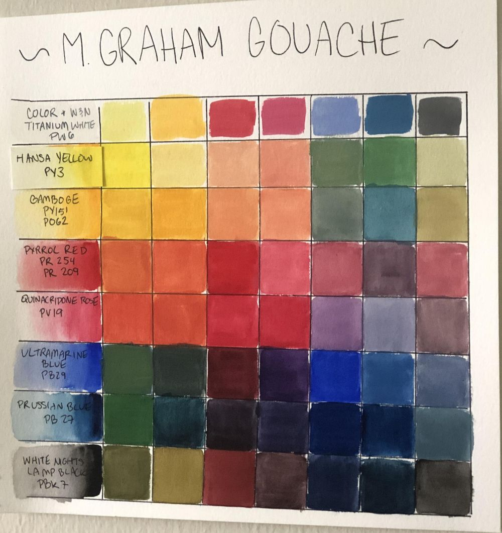 (mostly) M. Graham Split Primary Gouache Palette - image 1 - student project