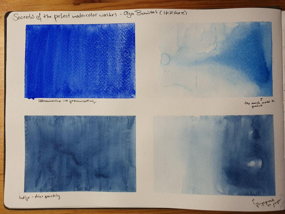 My very imperfect washes - image 1 - student project