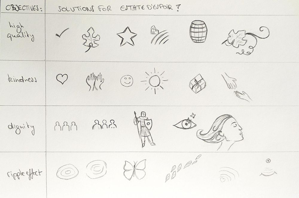 Sketches for Estate d'Espoir - image 3 - student project