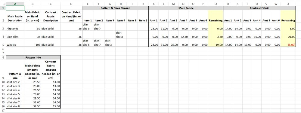 Fabric calculations for shirts in blue fabric - image 1 - student project
