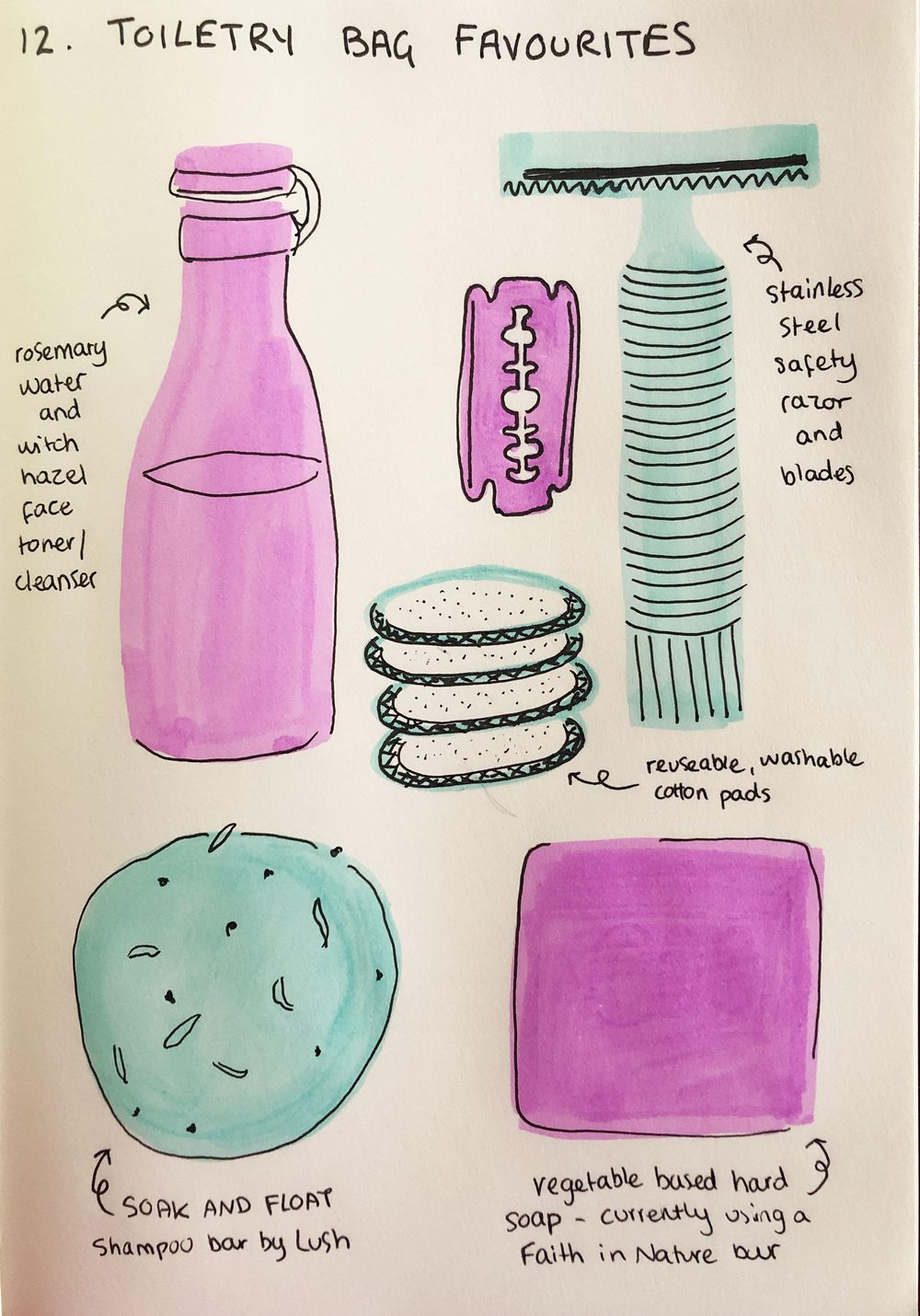 Daily Illustrated Journaling Prompts - image 3 - student project
