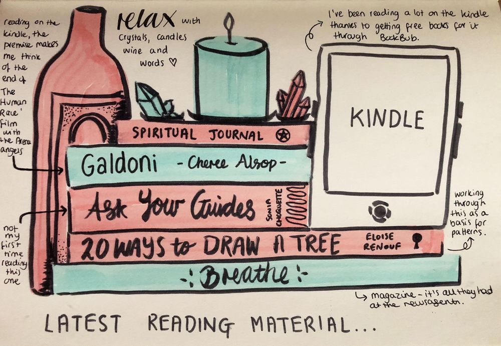 Daily Illustrated Journaling Prompts - image 11 - student project