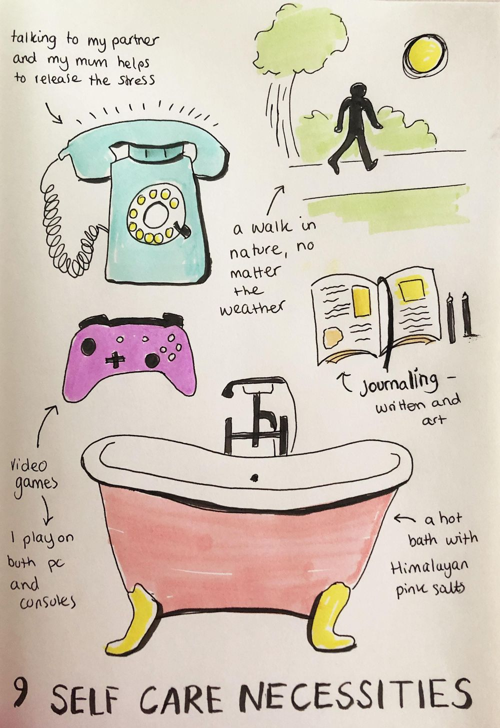 Daily Illustrated Journaling Prompts - image 6 - student project