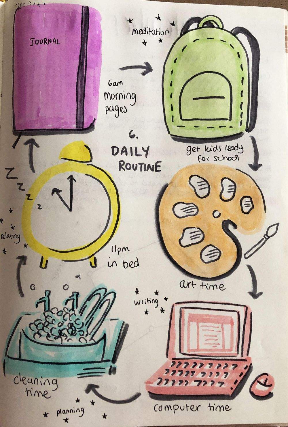 Daily Illustrated Journaling Prompts - image 9 - student project