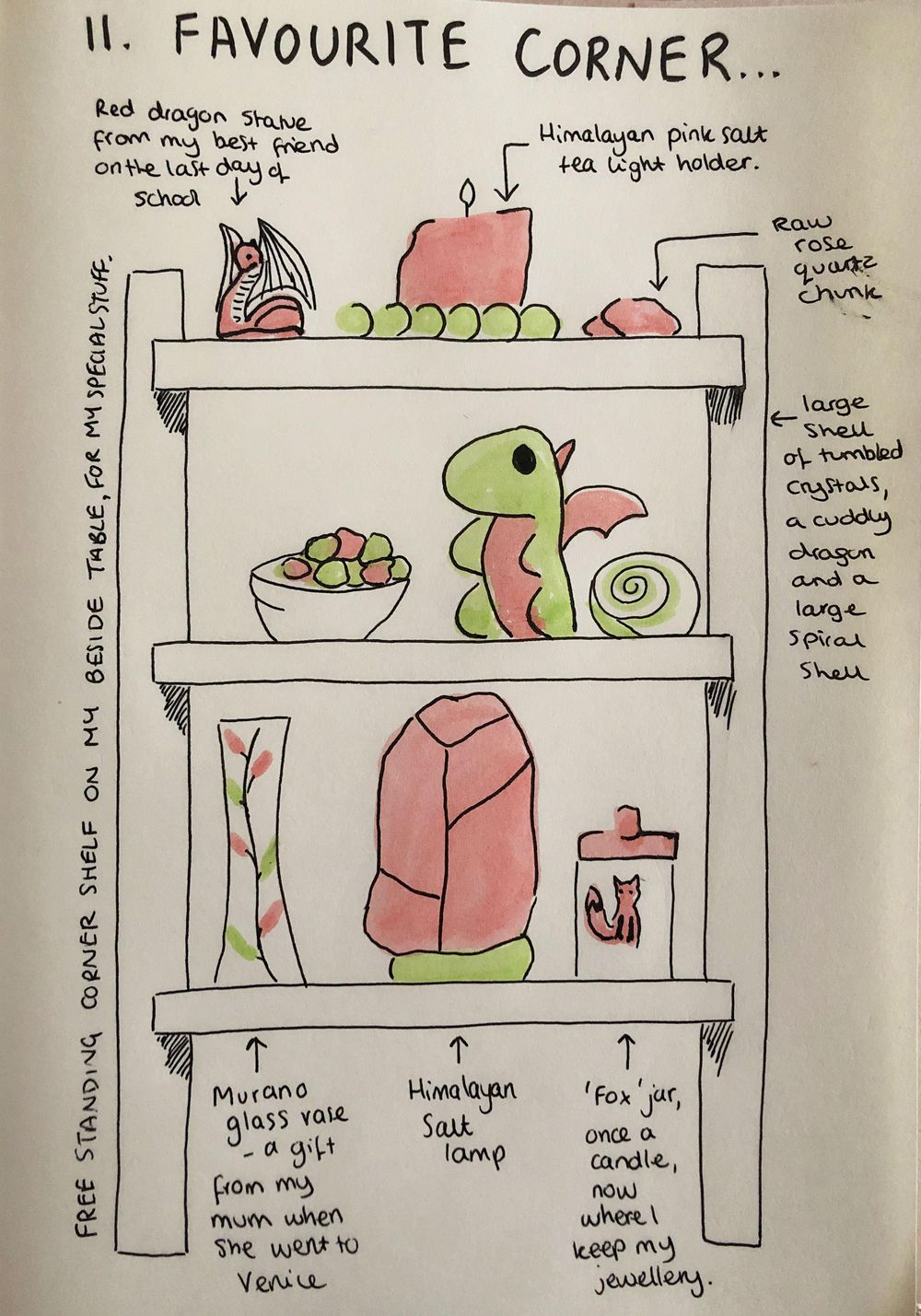 Daily Illustrated Journaling Prompts - image 4 - student project